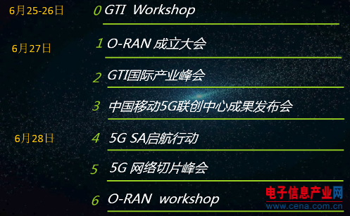 5G会议日程.png