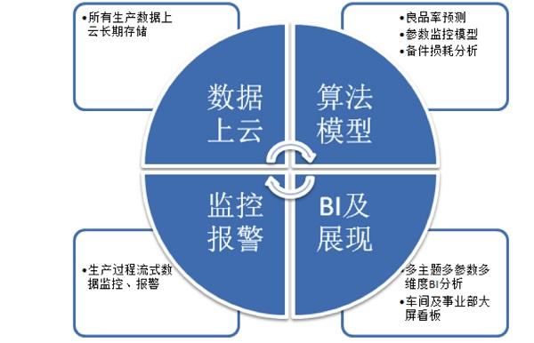保利协鑫应用.jpg