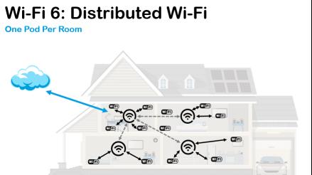 Qorvo发布会通稿——5G快跑,WiFi 6就要来了!无线通信的下一波浪潮将指向哪?1173.png