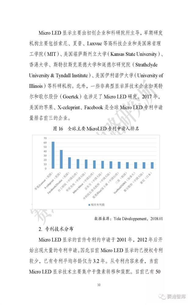 赛迪智库发布《Micro LED显示研究报告(2019)》(附全文)ag88.com