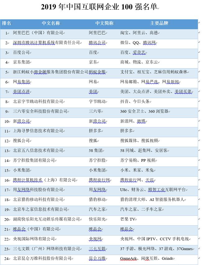 榜单1.png
