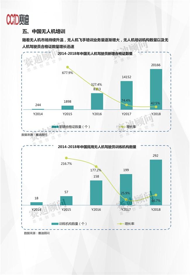 无人机市场数据-9.jpg