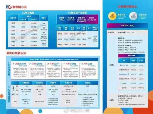 中国电信资费图1.jpg