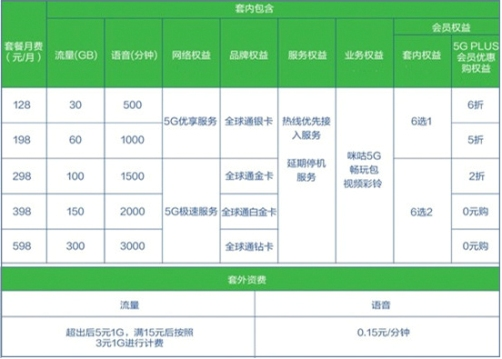 中国移动资费1.jpg