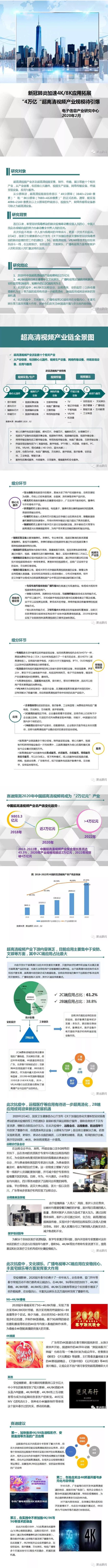 赛迪顾问-_-新冠肺炎加速4K_8K应用拓展.jpg