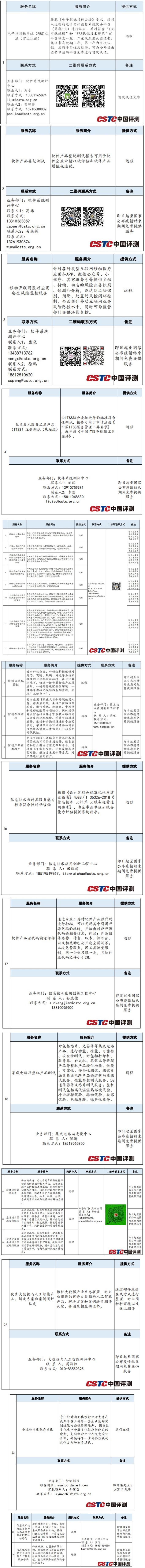 中国评测面向湖北地区提供25项免费服务|众志成城,战胜疫情.jpg