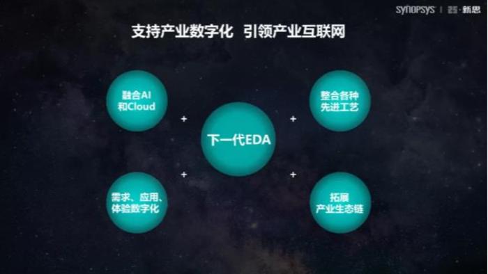 产业数字化时代,EDA如何谋划未来?