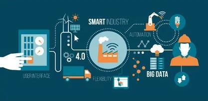 赛迪智库丨工业互联网平台加速培育制造业新模式——《工业互联网创新发展行动计划(2021—2023年)》解读