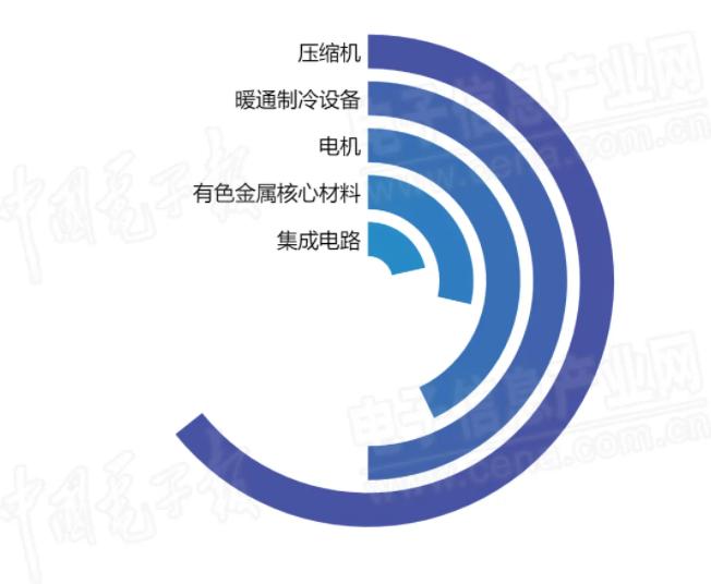 微信截图_20210909215530.png