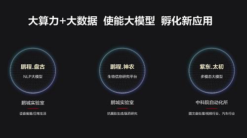 人工智能算力网络3.png