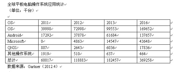 QQ截图20120615165657