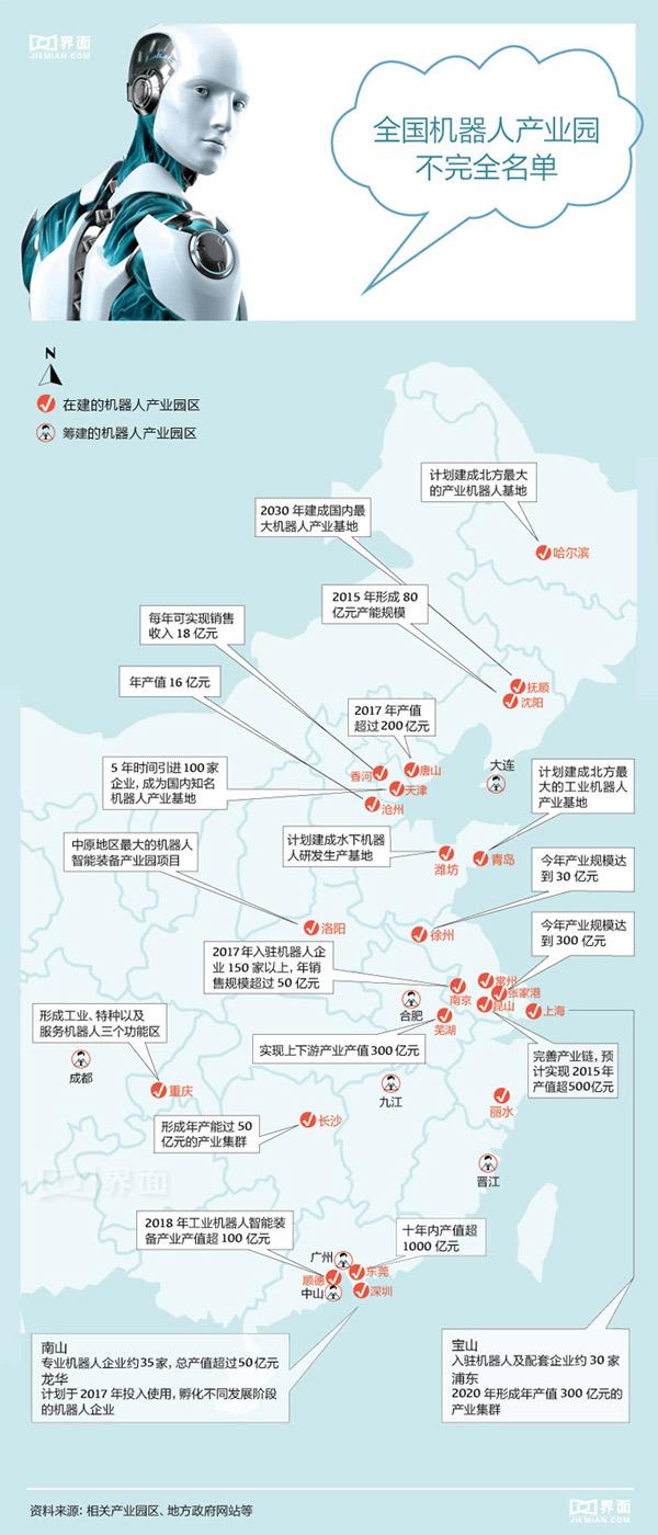 机器人概念那么火 中国究竟建了多少个产业园?