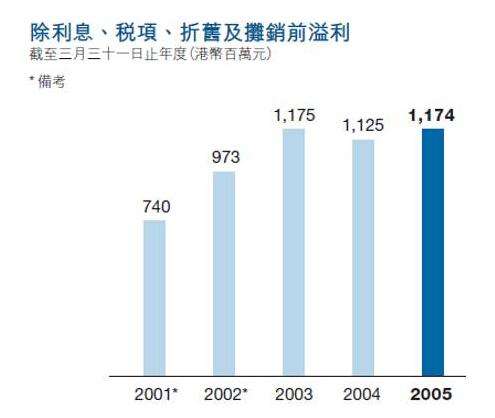 自媒体质疑杨元庆不是合格CEO 联想回应:你才不合格