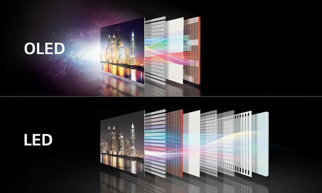 苹果引发新一轮OLED屏幕热潮 三星今年将增产50%%