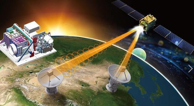 人类首颗量子科学实验卫星——墨子号在轨运行示意图。中国已经宣布未来将建设覆盖全球的量子通讯网络